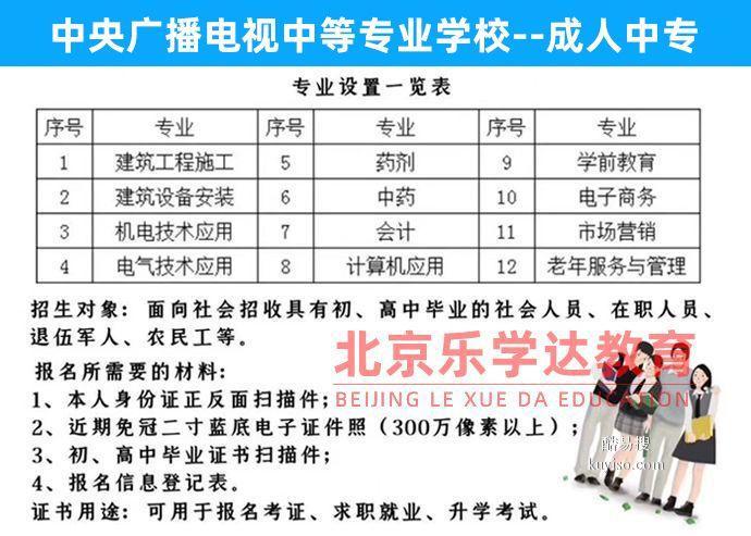 燕郊司爐工叉車焊工電工培訓學校產品圖